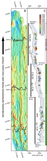 Bathymetry of Lau spreading center (2004)