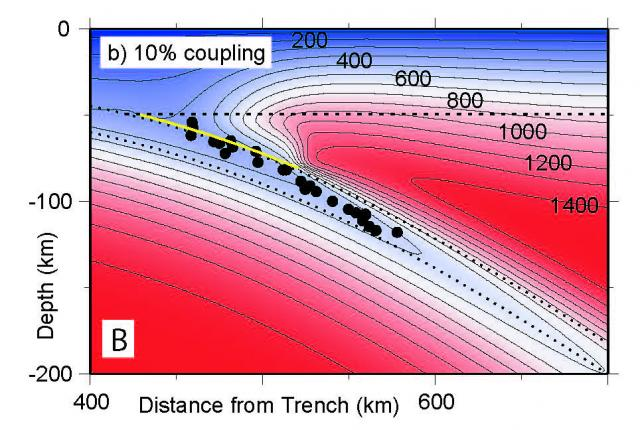 Subduction zone thermal model (2006)