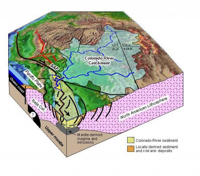 Salton Trough lithospheric structure (2010)